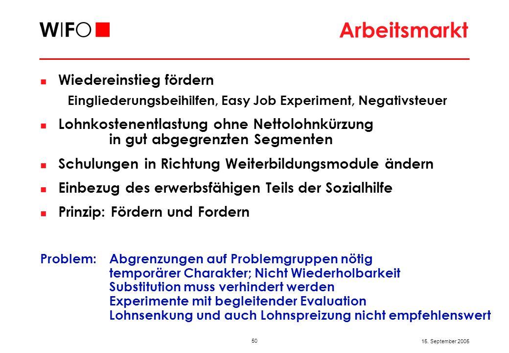 50 15. September 2005 Arbeitsmarkt Wiedereinstieg fördern Eingliederungsbeihilfen, Easy Job Experiment, Negativsteuer Lohnkostenentlastung ohne Nettol