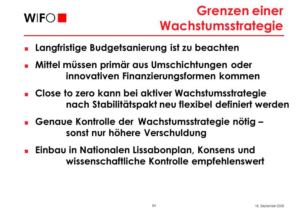 54 15. September 2005 Grenzen einer Wachstumsstrategie Langfristige Budgetsanierung ist zu beachten Mittel müssen primär aus Umschichtungen oder innov
