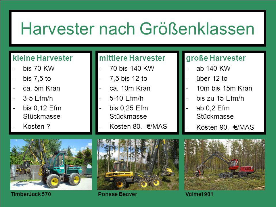 Harvester nach Größenklassen kleine Harvester -bis 70 KW -bis 7,5 to -ca. 5m Kran -3-5 Efm/h -bis 0,12 Efm Stückmasse -Kosten ? mittlere Harvester -70