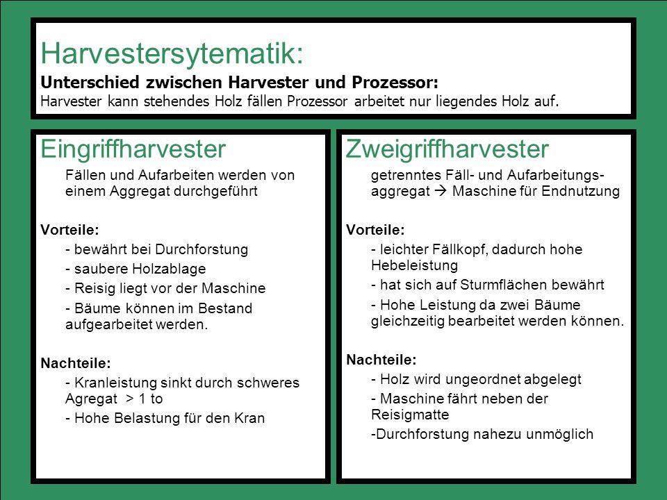 Harvestersytematik: Unterschied zwischen Harvester und Prozessor: Harvester kann stehendes Holz fällen Prozessor arbeitet nur liegendes Holz auf. Eing