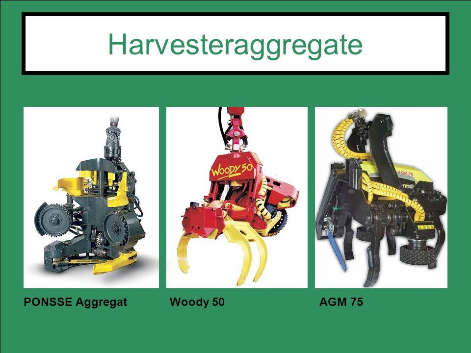 Harvesteraggregate PONSSE Aggregat Woody 50 AGM 75