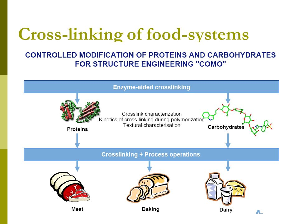 Cross-linking of food-systems