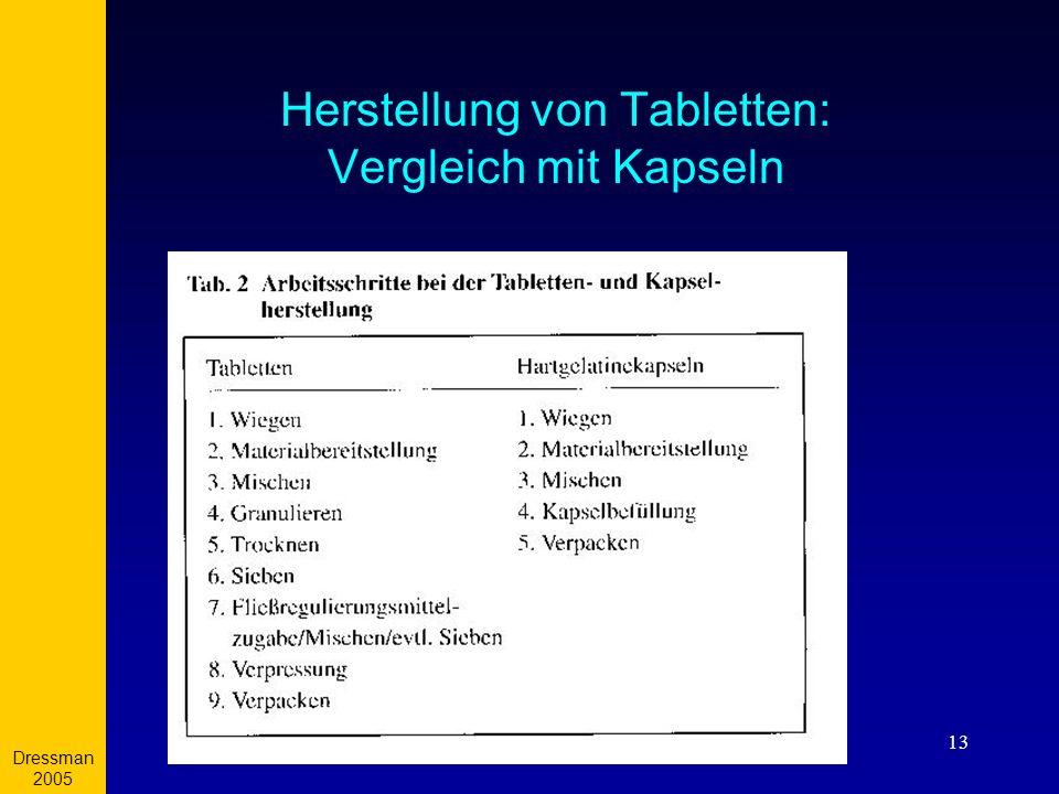 Dressman 2005 13 Herstellung von Tabletten: Vergleich mit Kapseln