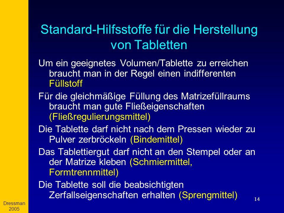 Dressman 2005 14 Standard-Hilfsstoffe für die Herstellung von Tabletten Um ein geeignetes Volumen/Tablette zu erreichen braucht man in der Regel einen