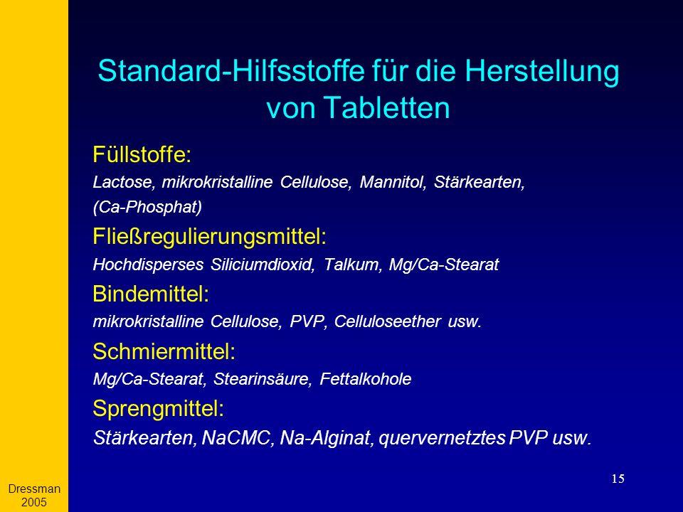 Dressman 2005 15 Standard-Hilfsstoffe für die Herstellung von Tabletten Füllstoffe: Lactose, mikrokristalline Cellulose, Mannitol, Stärkearten, (Ca-Ph