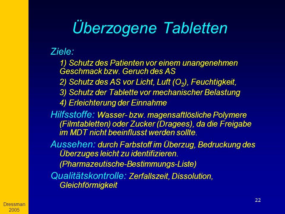 Dressman 2005 22 Überzogene Tabletten Ziele: 1) Schutz des Patienten vor einem unangenehmen Geschmack bzw. Geruch des AS 2) Schutz des AS vor Licht, L