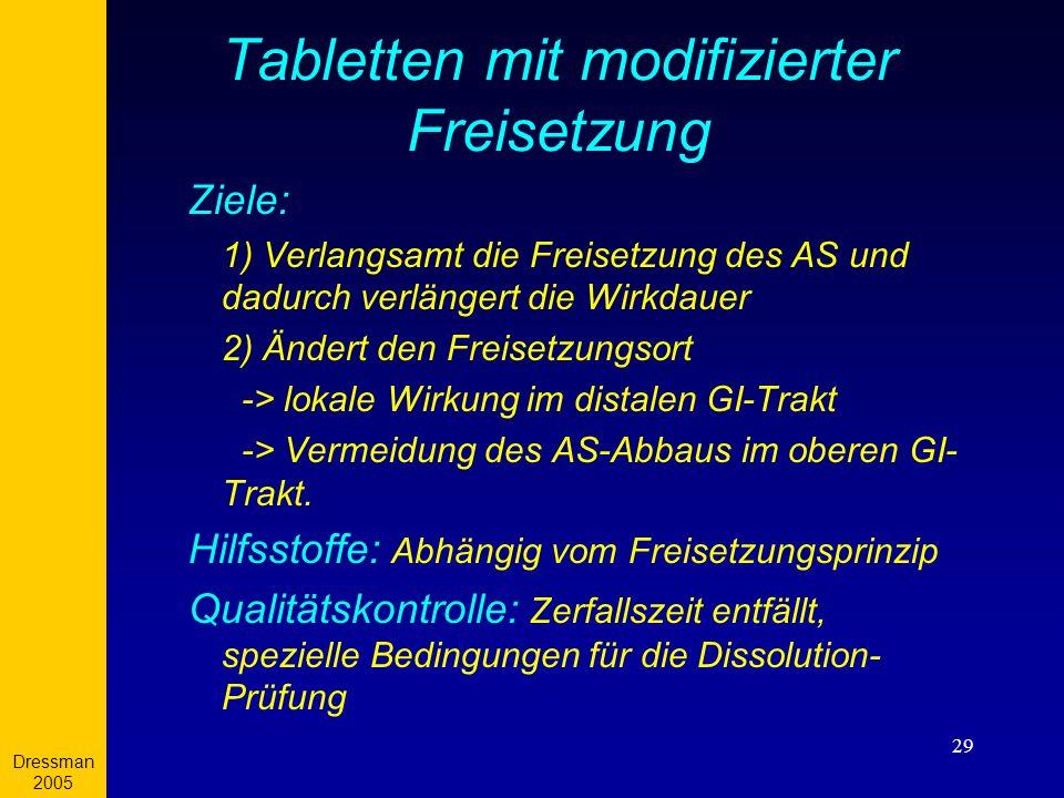 Dressman 2005 29 Tabletten mit modifizierter Freisetzung Ziele: 1) Verlangsamt die Freisetzung des AS und dadurch verlängert die Wirkdauer 2) Ändert d