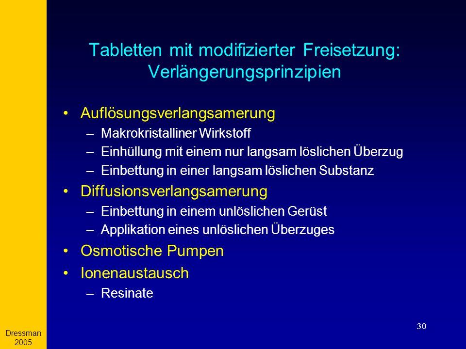 Dressman 2005 30 Tabletten mit modifizierter Freisetzung: Verlängerungsprinzipien Auflösungsverlangsamerung –Makrokristalliner Wirkstoff –Einhüllung m