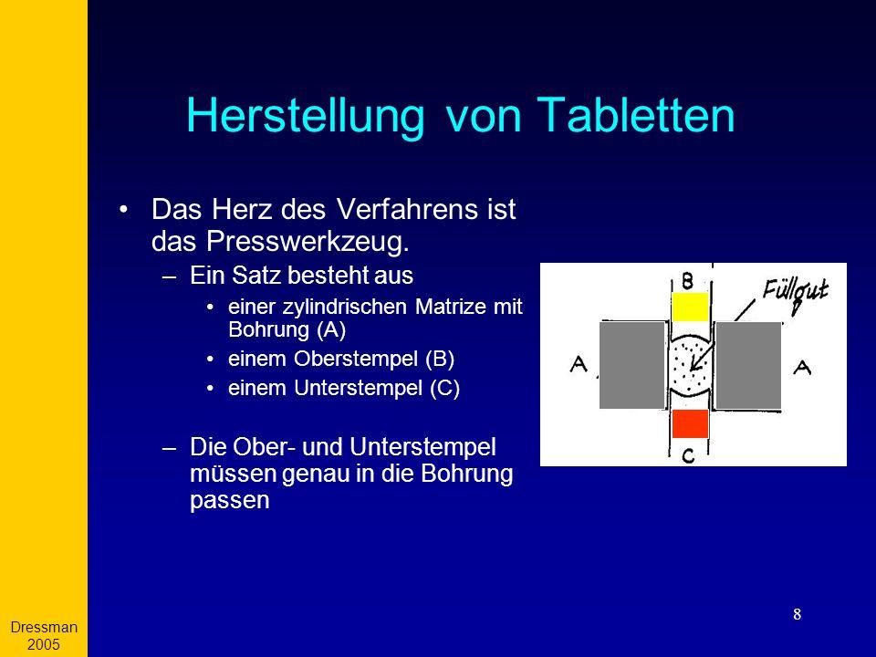 Dressman 2005 8 Herstellung von Tabletten Das Herz des Verfahrens ist das Presswerkzeug. –Ein Satz besteht aus einer zylindrischen Matrize mit Bohrung