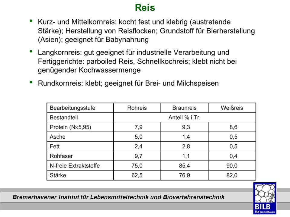 Bremerhavener Institut für Lebensmitteltechnik und Bioverfahrenstechnik Dateinamen Reis