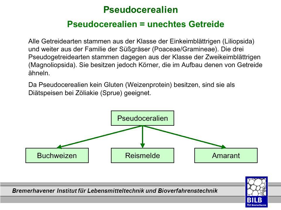 Bremerhavener Institut für Lebensmitteltechnik und Bioverfahrenstechnik Dateinamen Pseudocerealien