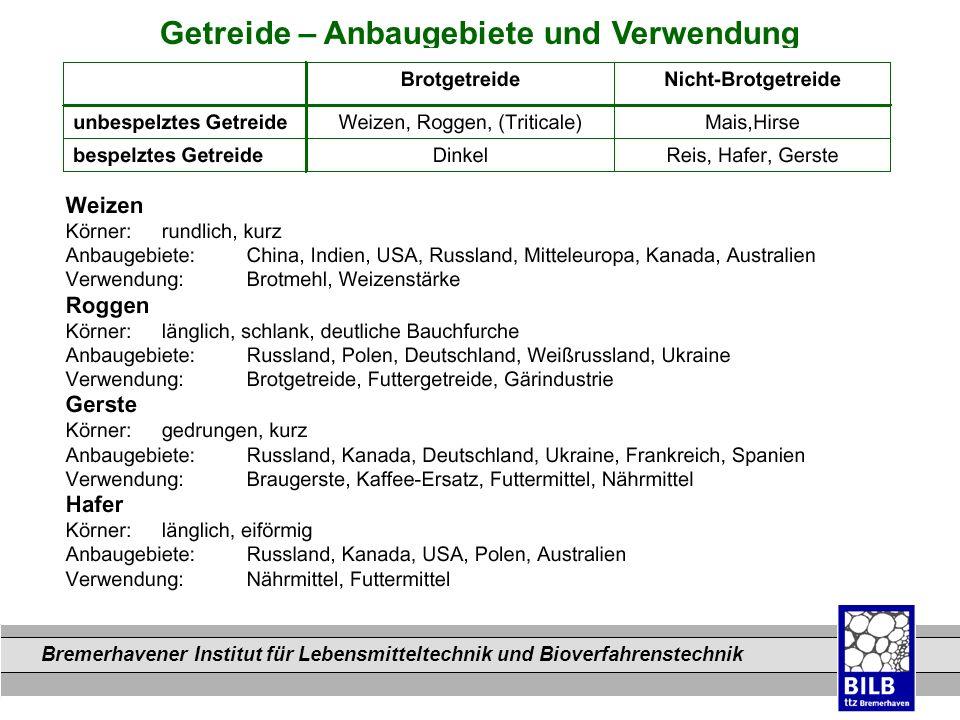Bremerhavener Institut für Lebensmitteltechnik und Bioverfahrenstechnik Dateinamen Getreide – Anbaugebiete und Verwendung