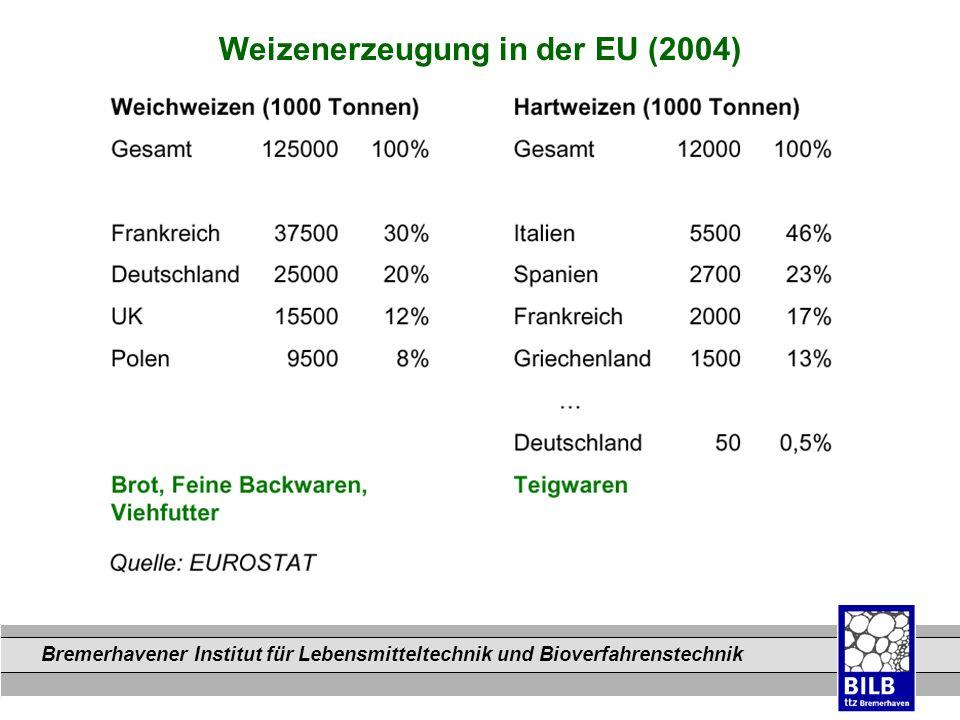Bremerhavener Institut für Lebensmitteltechnik und Bioverfahrenstechnik Dateinamen Weizenerzeugung in der EU (2004)