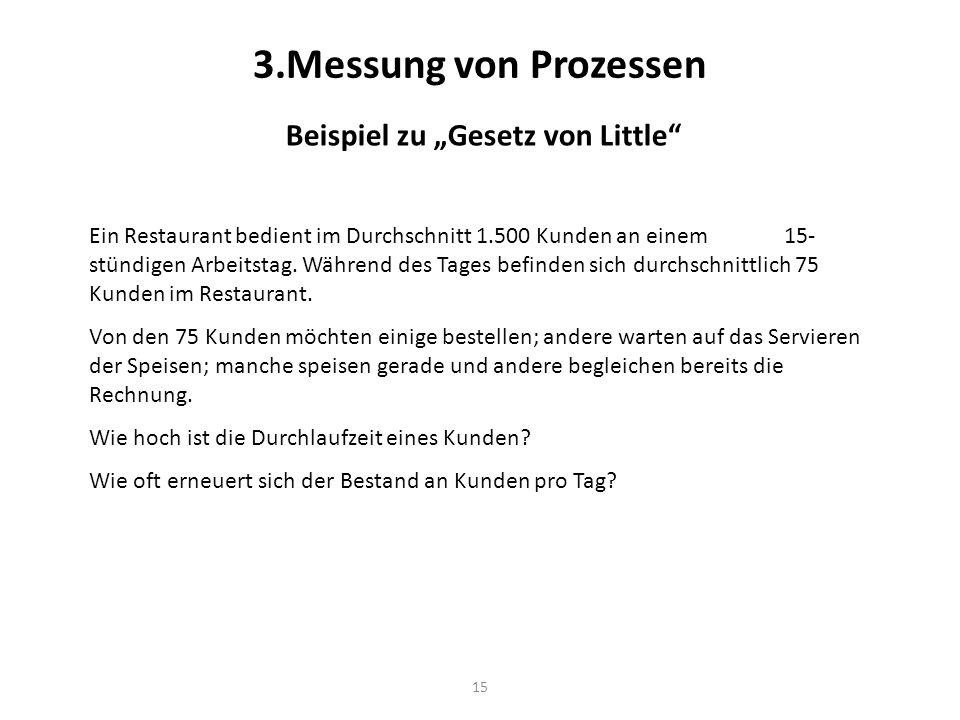 15 3.Messung von Prozessen Beispiel zu Gesetz von Little Ein Restaurant bedient im Durchschnitt 1.500 Kunden an einem 15- stündigen Arbeitstag. Währen