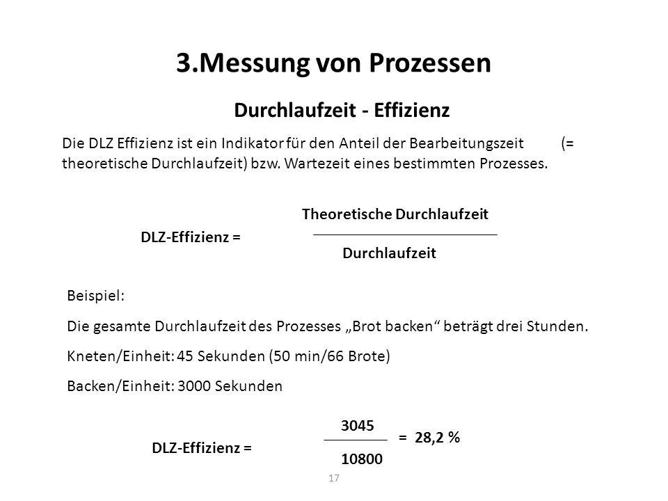 17 3.Messung von Prozessen Durchlaufzeit - Effizienz Die DLZ Effizienz ist ein Indikator für den Anteil der Bearbeitungszeit (= theoretische Durchlauf