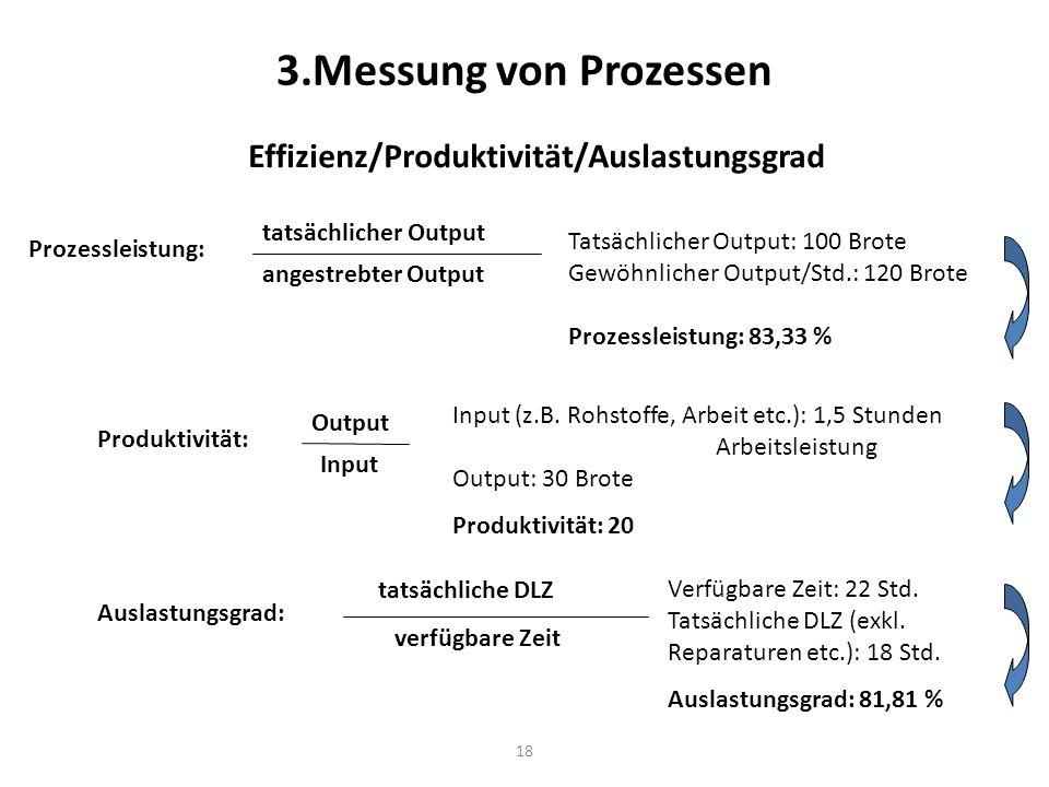 18 3.Messung von Prozessen Effizienz/Produktivität/Auslastungsgrad tatsächlicher Output angestrebter Output Produktivität: Output Input Auslastungsgra