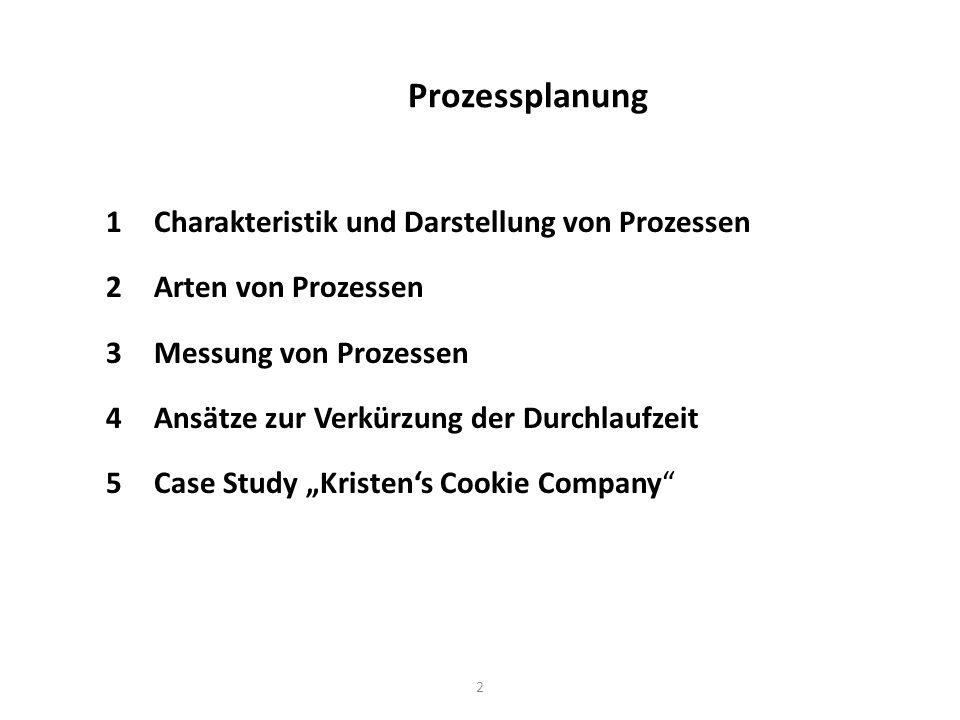 2 Prozessplanung 1 Charakteristik und Darstellung von Prozessen 2 Arten von Prozessen 3 Messung von Prozessen 4 Ansätze zur Verkürzung der Durchlaufze