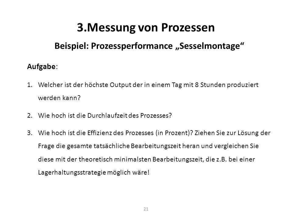 21 3.Messung von Prozessen Beispiel: Prozessperformance Sesselmontage Aufgabe: 1.Welcher ist der höchste Output der in einem Tag mit 8 Stunden produzi