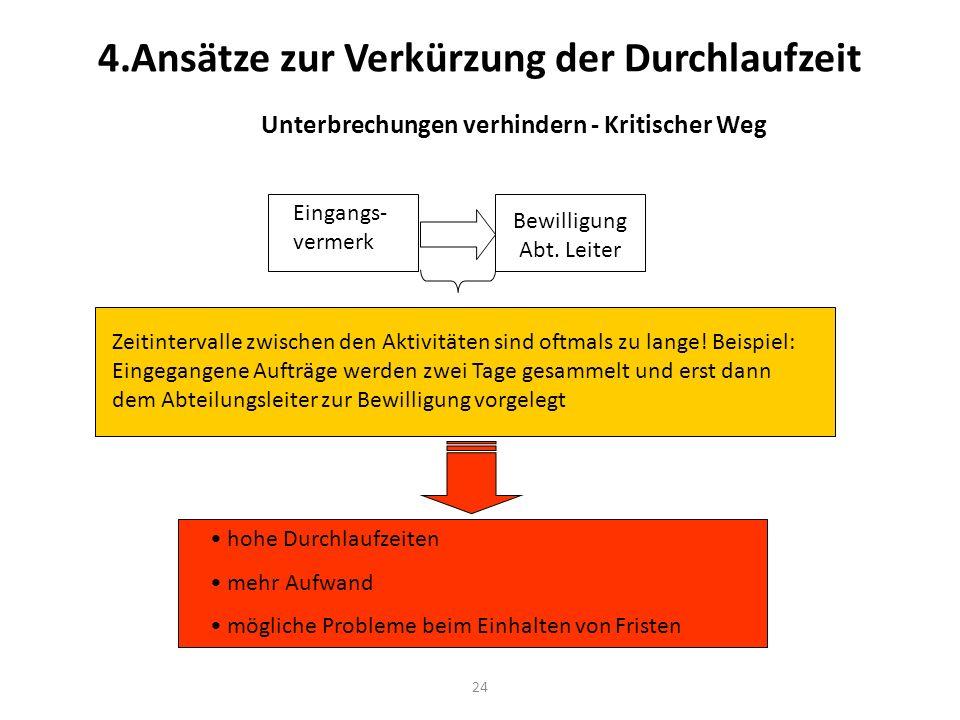 24 4.Ansätze zur Verkürzung der Durchlaufzeit Unterbrechungen verhindern - Kritischer Weg Eingangs- vermerk Zeitintervalle zwischen den Aktivitäten si