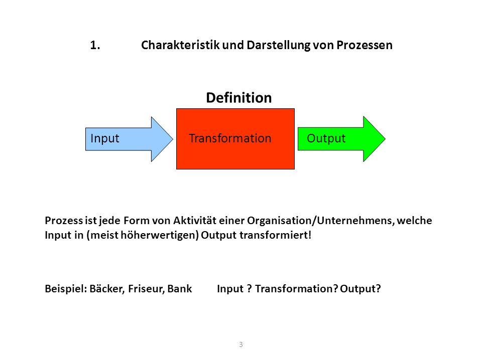 3 1. Charakteristik und Darstellung von Prozessen InputTransformation Output Prozess ist jede Form von Aktivität einer Organisation/Unternehmens, welc