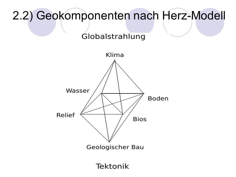 2.2) Geokomponenten nach Herz-Modell