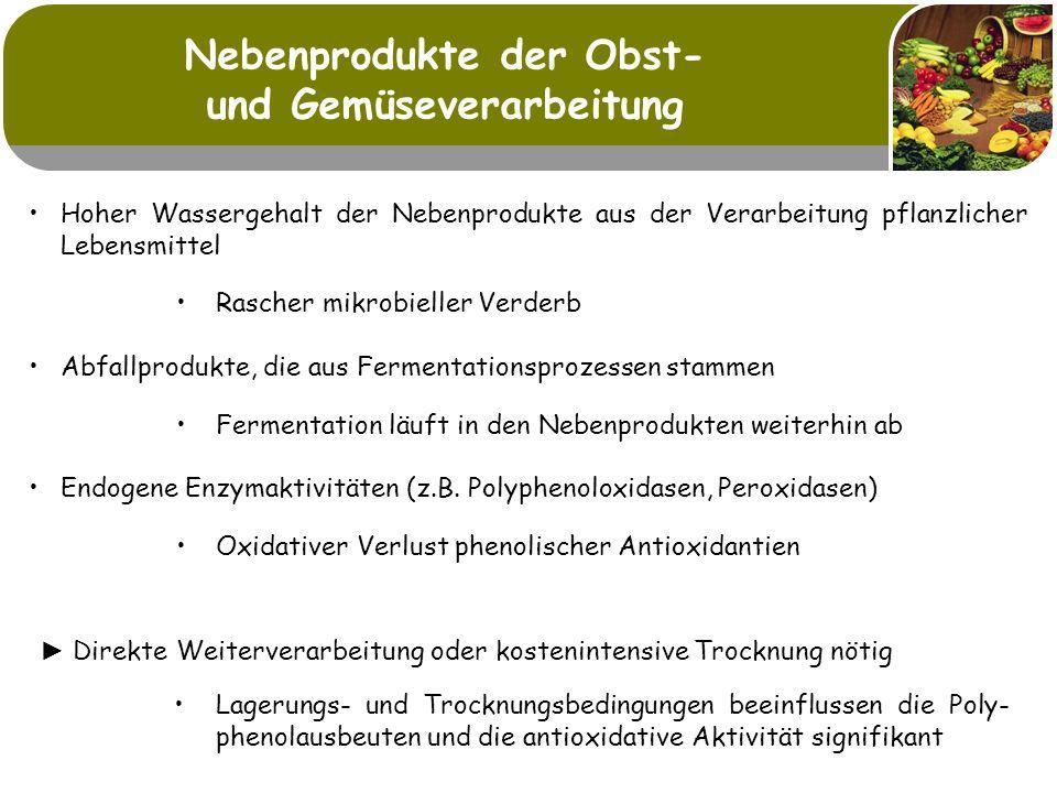 Supercritical Fluid Extraction (SFE) SFE für die Extraktion von Nebenprodukten der Lebensmittelindustrie Traubenkerne: Polyphenolausbeuten mit überkritischem CO 2 und Methanol als Modifier sind höher im Vergleich zur konventionellen Fest-Flüssig- Extraktion (Palma & Taylor, 1999) Fraktionierung phenolischer Verbindungen ist möglich (Murga et al., 2000) Traubenhäute / Traubentrester: Extrakte werden erhalten, die bestimmte Bioaktivitäten aufweisen, z.B.