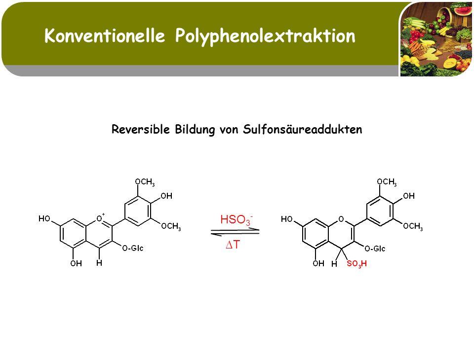 Enzymatische Tresterextraktion Phenolcarbonsäuren Anthocyane 3-D-Liniendiagramme Maier et al., 2007