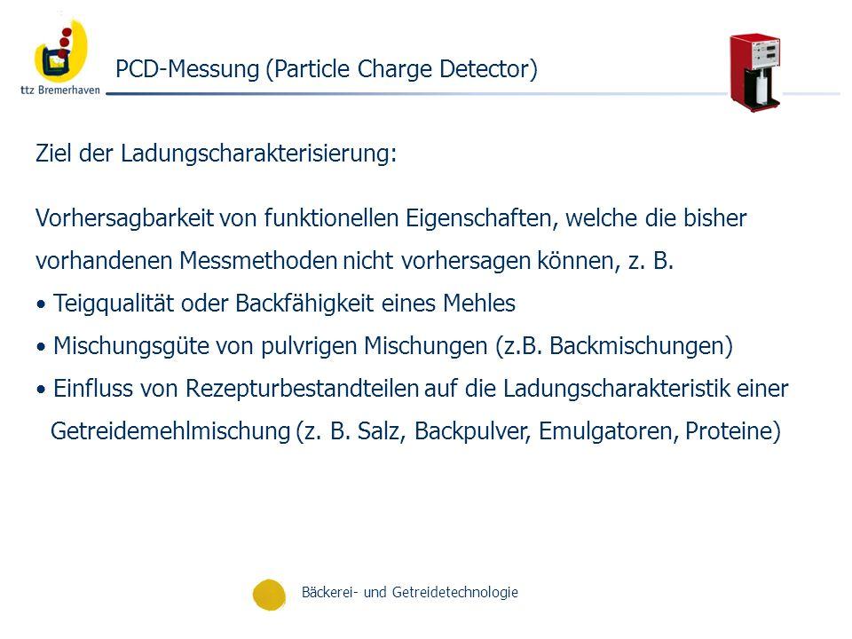 Bäckerei- und Getreidetechnologie PCD-Messung (Particle Charge Detector) Ziel der Ladungscharakterisierung: Vorhersagbarkeit von funktionellen Eigensc