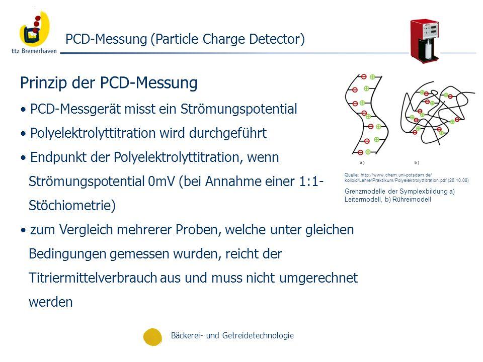 Bäckerei- und Getreidetechnologie PCD-Messung (Particle Charge Detector) Prinzip der PCD-Messung PCD-Messgerät misst ein Strömungspotential Polyelektr
