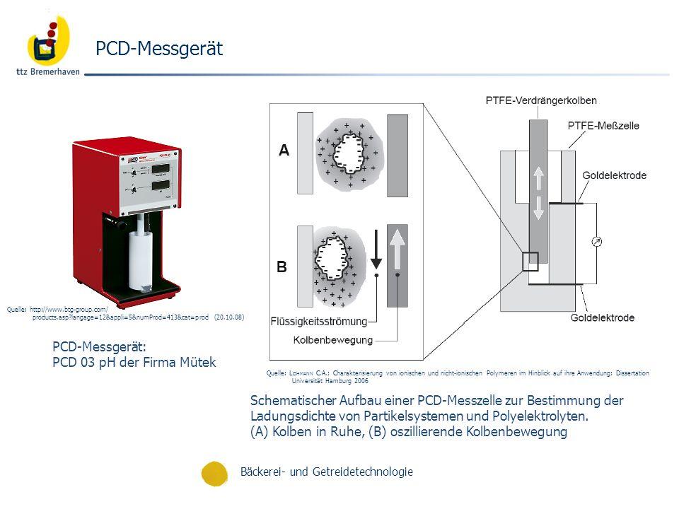 Bäckerei- und Getreidetechnologie PCD-Messgerät: PCD 03 pH der Firma Mütek Schematischer Aufbau einer PCD-Messzelle zur Bestimmung der Ladungsdichte v