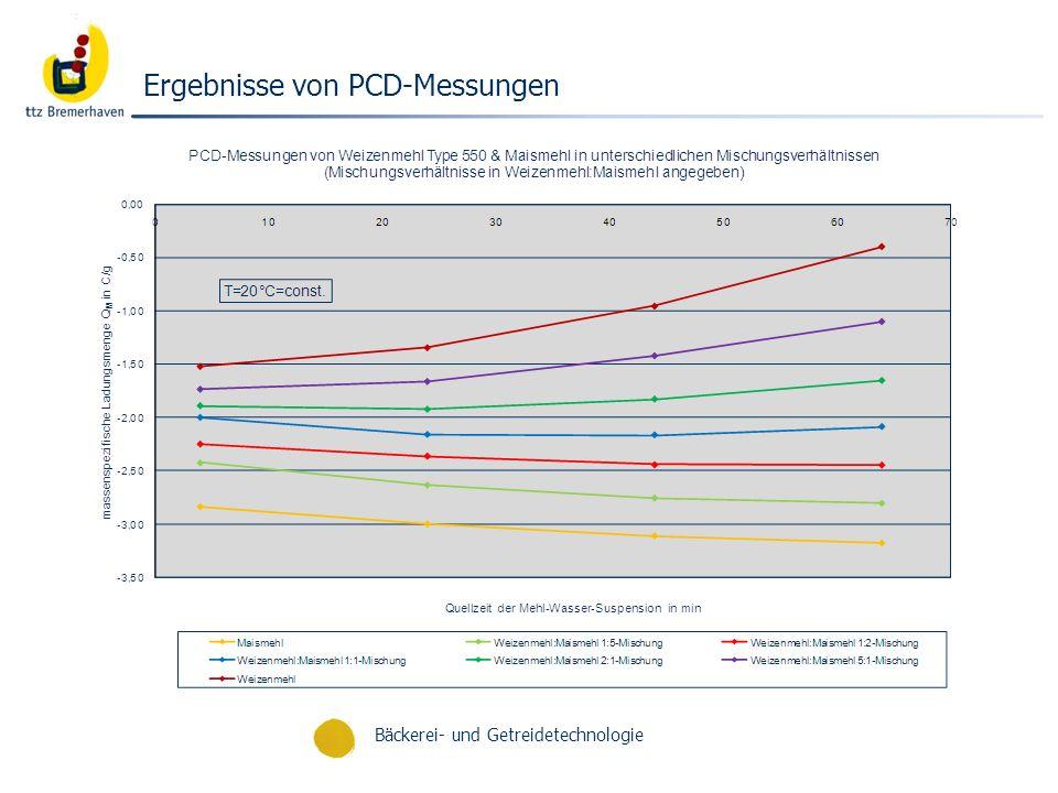 Bäckerei- und Getreidetechnologie Ergebnisse von PCD-Messungen