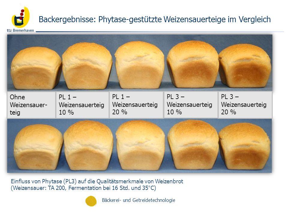 Bäckerei- und Getreidetechnologie Ohne Weizensauer- teig PL 1 – Weizensauerteig 10 % PL 1 – Weizensauerteig 20 % PL 3 – Weizensauerteig 10 % PL 3 – We