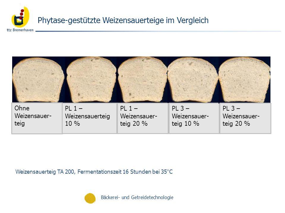 Bäckerei- und Getreidetechnologie Ohne Weizensauer- teig PL 1 – Weizensauerteig 10 % PL 1 – Weizensauer- teig 20 % PL 3 – Weizensauer- teig 10 % PL 3