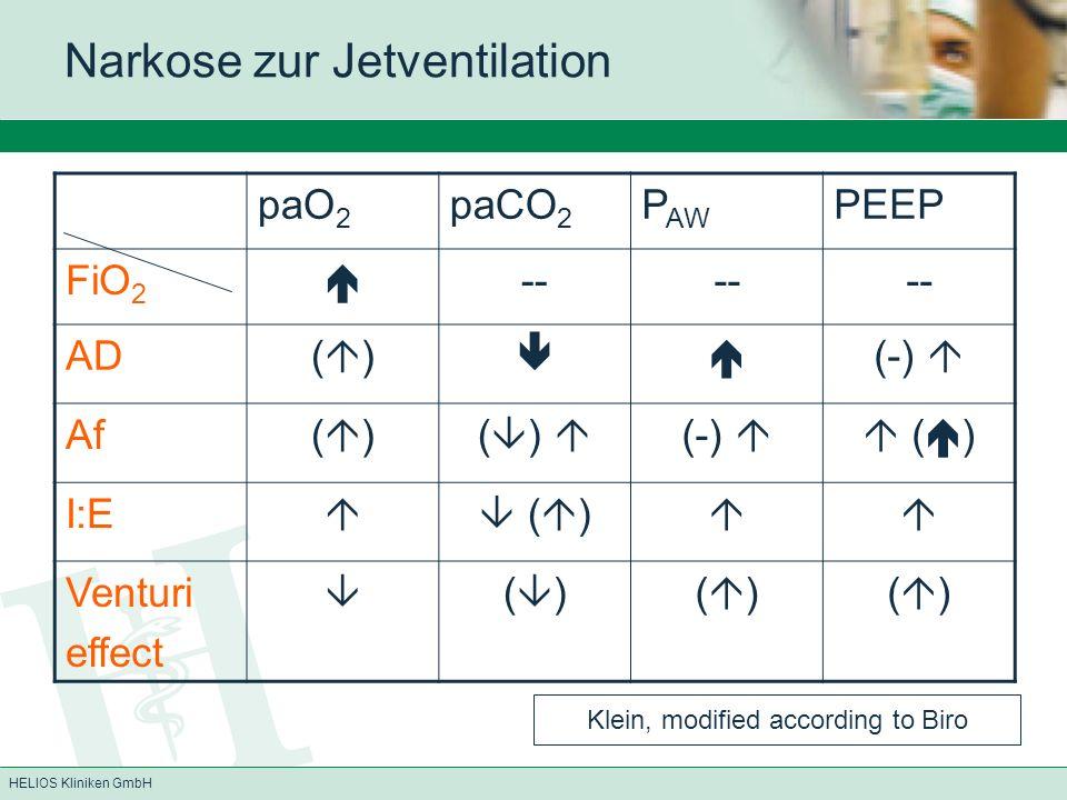 HELIOS Kliniken GmbH Narkose zur Jetventilation paO 2 paCO 2 P AW PEEP FiO 2 -- AD ( ) (-) Af ( ) (-) ( ) I:E ( ) Venturi effect ( ) Klein, modified a