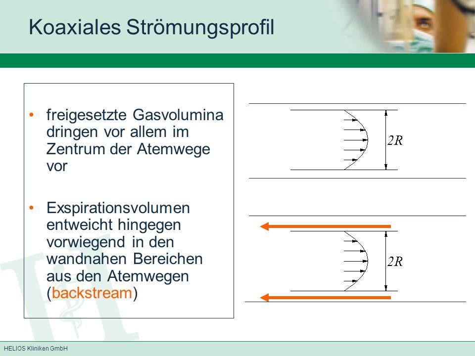 HELIOS Kliniken GmbH Koaxiales Strömungsprofil freigesetzte Gasvolumina dringen vor allem im Zentrum der Atemwege vor Exspirationsvolumen entweicht hi