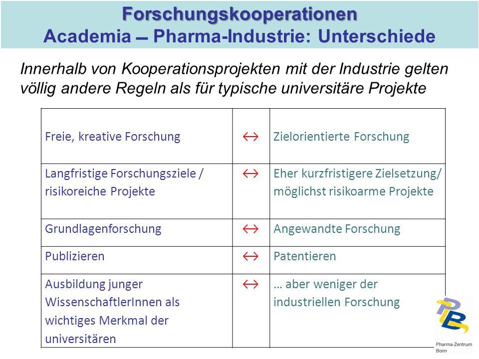 Forschungskooperationen Academia Pharma-Industrie: Unterschiede Innerhalb von Kooperationsprojekten mit der Industrie gelten völlig andere Regeln als