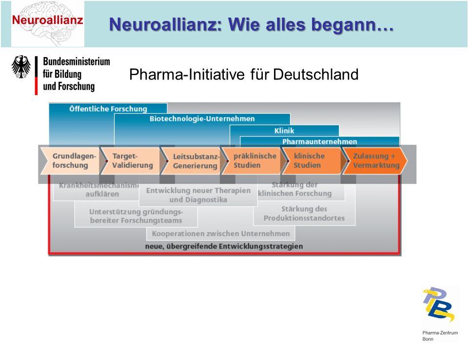 Neuroallianz: Wie alles begann… Neuroallianz: Wie alles begann… Pharma-Initiative für Deutschland