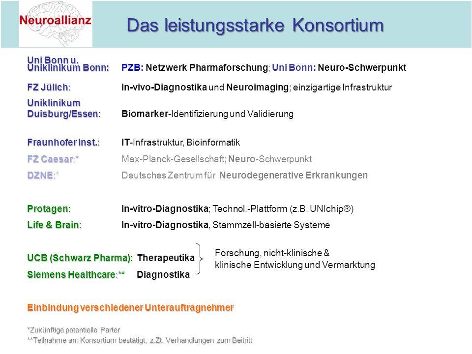 Das leistungsstarke Konsortium Uni Bonn u. Uniklinikum Bonn: Uniklinikum Bonn:PZB: Netzwerk Pharmaforschung; Uni Bonn: Neuro-Schwerpunkt FZ Jülich: FZ