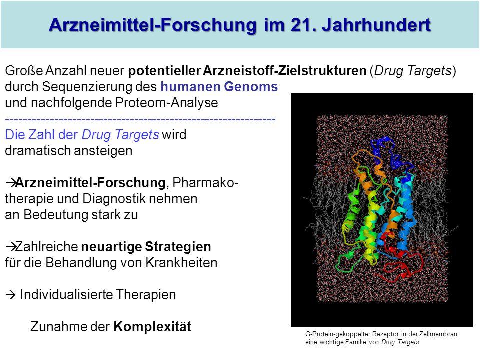 Arzneimittel-Forschung im 21. Jahrhundert Große Anzahl neuer potentieller Arzneistoff-Zielstrukturen (Drug Targets) durch Sequenzierung des humanen Ge