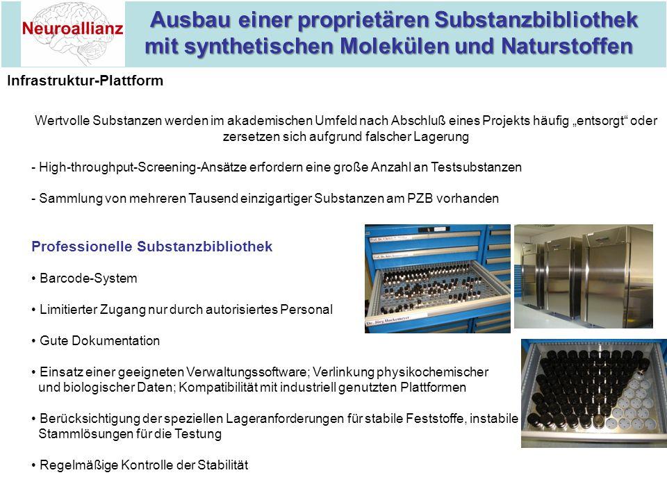 Ausbau einer proprietären Substanzbibliothek mit synthetischen Molekülen und Naturstoffen mit synthetischen Molekülen und Naturstoffen Wertvolle Subst