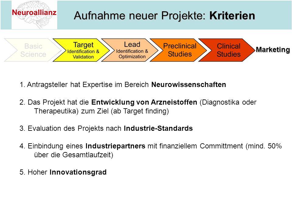Aufnahme neuer Projekte: Kriterien Aufnahme neuer Projekte: Kriterien 1. Antragsteller hat Expertise im Bereich Neurowissenschaften 2. Das Projekt hat