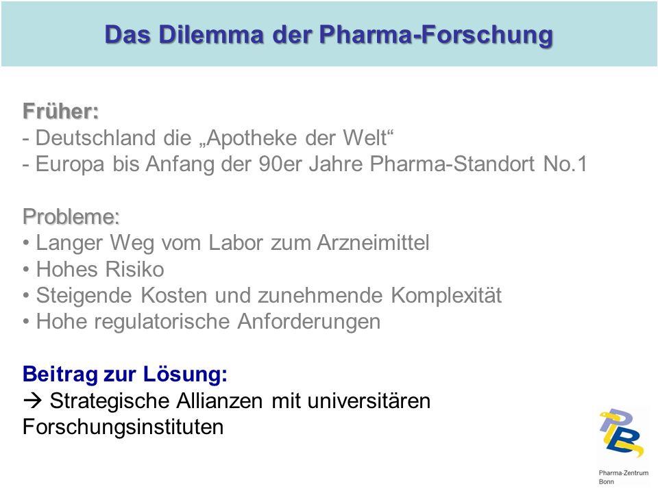 Forschungskooperationen mit der Pharma-Industrie Warum.