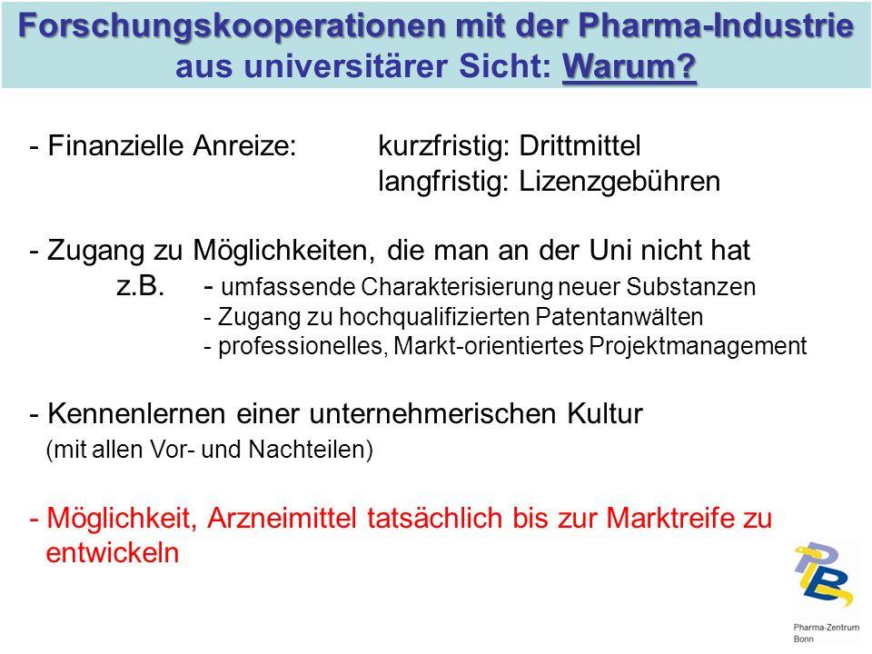 Forschungskooperationen mit der Pharma-Industrie Warum? Forschungskooperationen mit der Pharma-Industrie aus universitärer Sicht: Warum? - Finanzielle
