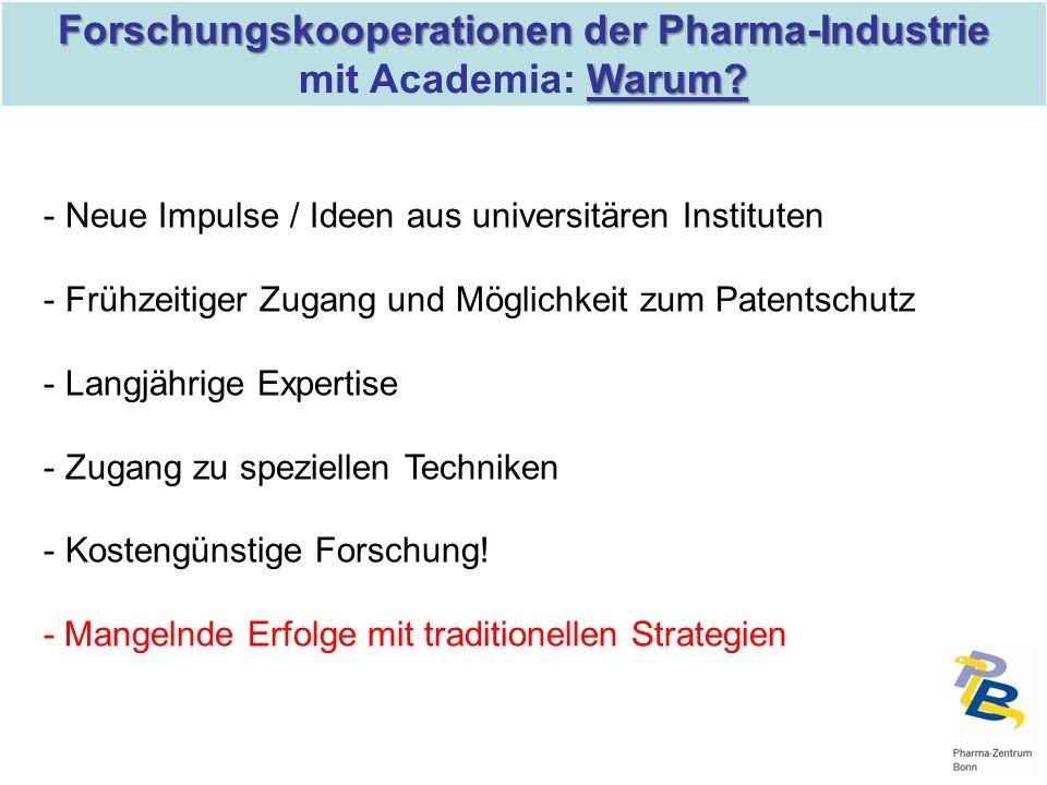 Forschungskooperationen der Pharma-Industrie Warum? mit Academia: Warum? - Neue Impulse / Ideen aus universitären Instituten - Frühzeitiger Zugang und