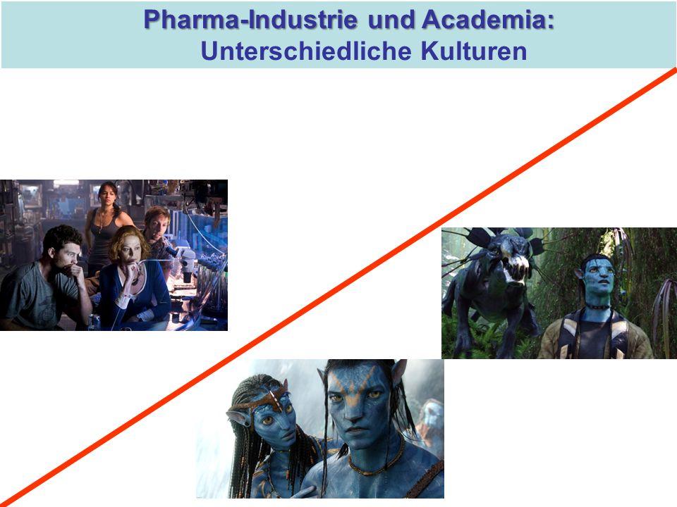 Dynamische Projekt-Teams Biologie Pharmakologie IP/Patents Medizin.