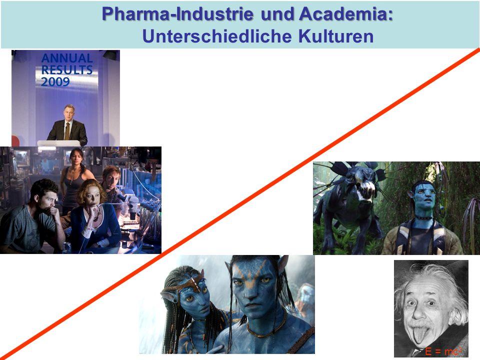 Pharma-Industrie und Academia: Pharma-Industrie und Academia: Unterschiedliche Kulturen E = mc 2