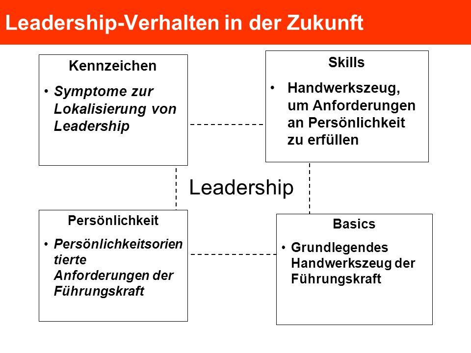 Leadership-Verhalten in der Zukunft Kennzeichen Symptome zur Lokalisierung von Leadership Skills Handwerkszeug, um Anforderungen an Persönlichkeit zu