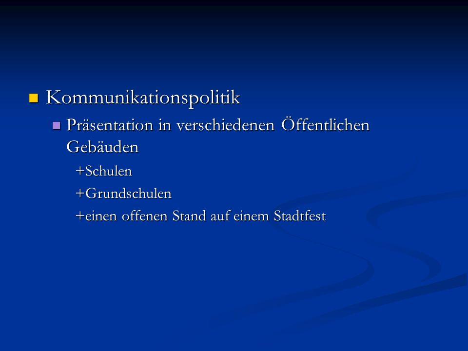 Kommunikationspolitik Kommunikationspolitik Präsentation in verschiedenen Öffentlichen Gebäuden Präsentation in verschiedenen Öffentlichen Gebäuden+Sc