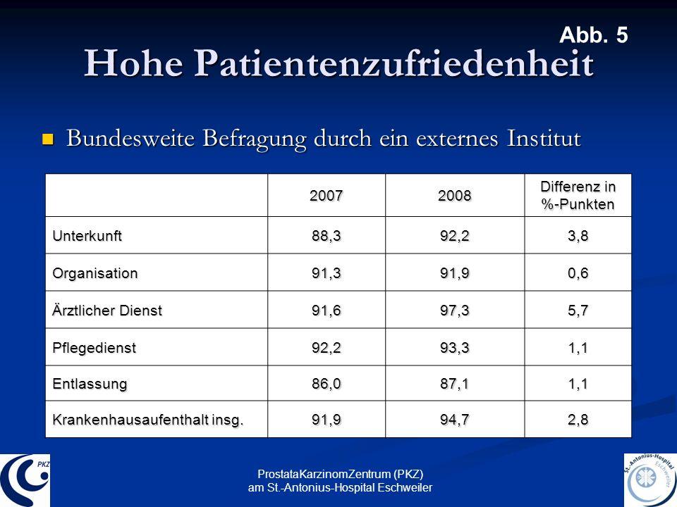 ProstataKarzinomZentrum (PKZ) am St.-Antonius-Hospital Eschweiler Hohe Patientenzufriedenheit Bundesweite Befragung durch ein externes Institut Bundes