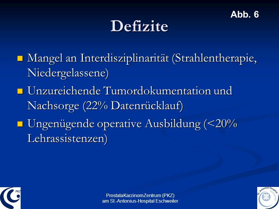 ProstataKarzinomZentrum (PKZ) am St.-Antonius-Hospital Eschweiler Defizite Mangel an Interdisziplinarität (Strahlentherapie, Niedergelassene) Mangel a